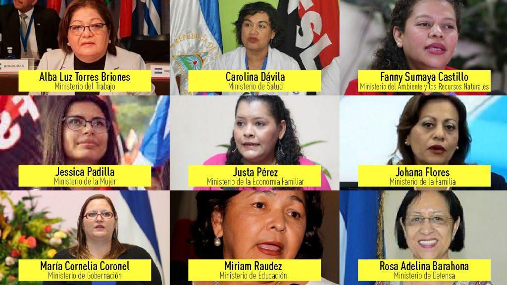 Equidad de género Nicaragua Foro Económico Mundial