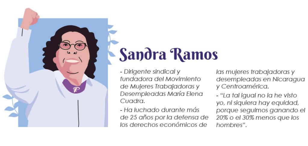 Sandra Ramos - mujeres luchadoras Nicaragua